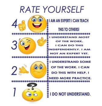Rate Yourself Classroom Chart