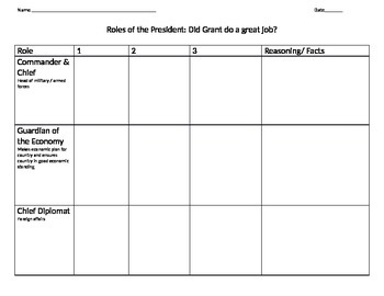 Rate a President- give them a score using this rubric