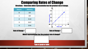 Rate of Change – Digital Interactive Notebook for Google Classroom