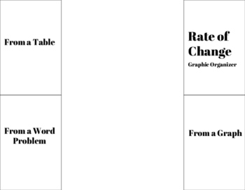 Rate of Change (Foldable)