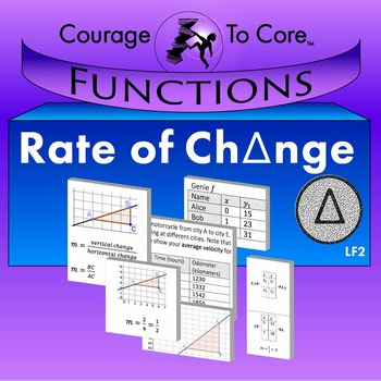 Rate of Change (LF2): 8.F.2, 8.F.4, HSA.CED.A.2...
