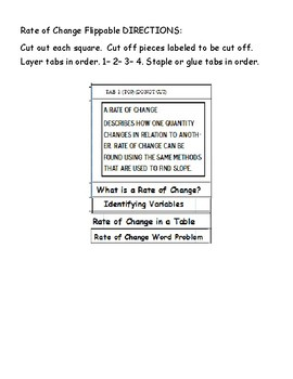 Rate of Change (Linear Functions) Flippable