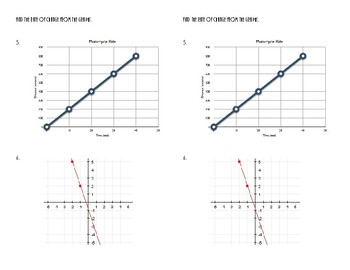 Rate of Change Review