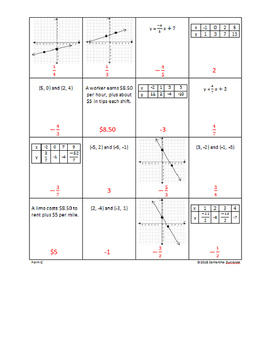 Rate of Change / Slope Bingo (Can Also Be Used for Tic-Tac-Toe)