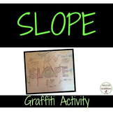 Rate of Change or Slope Activity One Pager Graffiti Distance Learning