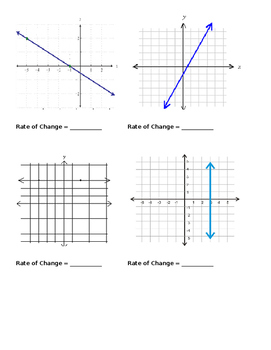 Rate of Change Slope Notes