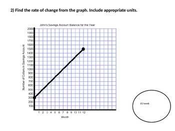 Rate of Change (Slope) Scavenger Hunt Practice
