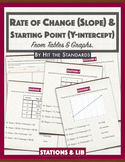 Rate of Change (Slope) & Starting Point (Y-intercept) from Tables & Graphs