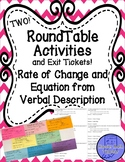 Rate of Change and Equation from Verbal Description RoundT
