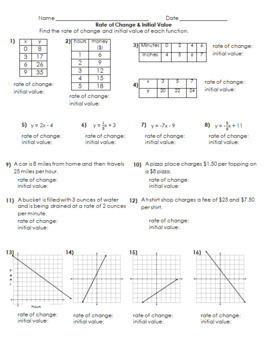 Rate of Change and Initial Value of Linear Functions Worksheet