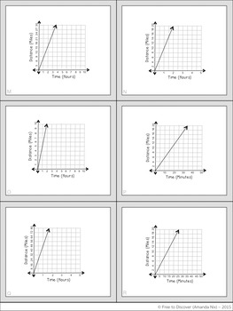 Rate of Change and Slope Explorations