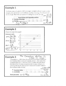 Rate of Change and Slope Math Journal Notes