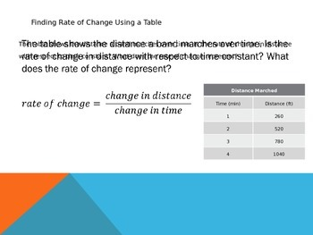 Rate of Change and Slope Powerpoint Notes