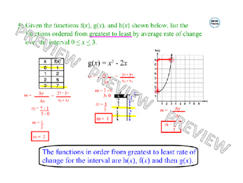 Rate of Change of Quadratic Functions