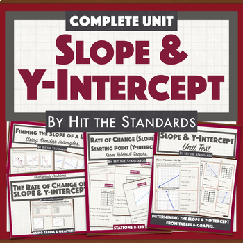 Rate of Change or Slope & Y-intercept 8th Grade Math UNIT 4 BUNDLE! 30 OFF