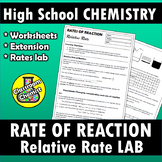 Rate of Reaction - Relative Rate Iodine Clock Worksheet and Lab