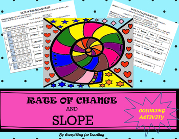 Rate of change and Slope: Coloring Activity