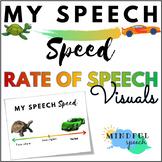 Speech Speed Rate of Speech Visuals Fluency, Cluttering, Articulation, Apraxia