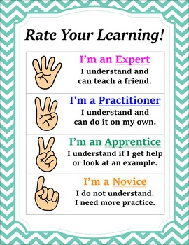 Rate your learning chart