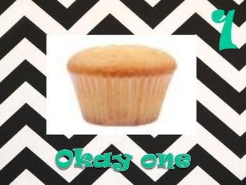 Rate your writing- Cupcake