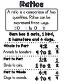 Rates Ratios Equivalent Ratios Unit Rates Handout Poster