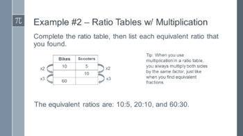Rates & Ratios Unit - Flipped Classroom