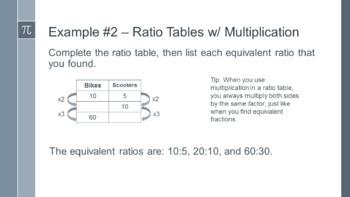 Rates & Ratios Bundle - Preview