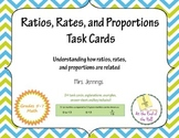 Rates, Ratios, and Proportions Task Cards