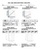 Rates - Tables, Graphs, Word Problems