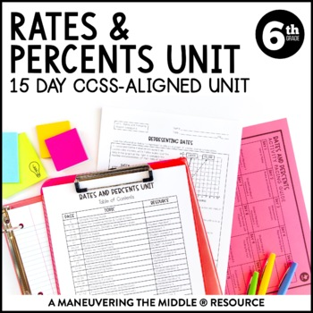 6th Grade Rates and Percents Unit: 6.RP.2, 6.RP.3