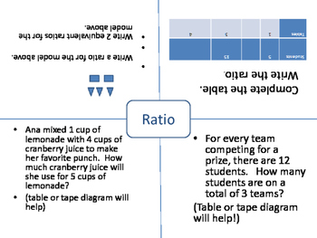 Rates and Ratios Review Boards