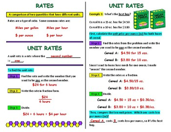Rates and Unit Rates