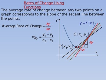 Rates of Change Using Functions