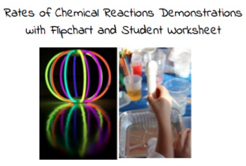Rates of Chemical Reactions Demos with Student Worksheet