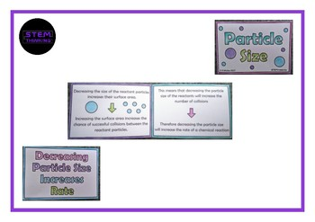 Rates of Chemical Reactions Mini Books, Middle and High School Chemistry