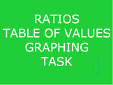 Rates with Tables and Graphs Task