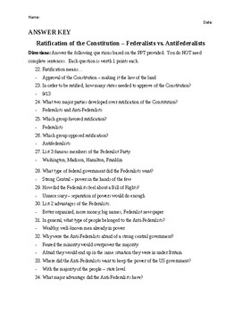 Ratification of the Constitution: Federalists vs. Antifederalists Worksheet