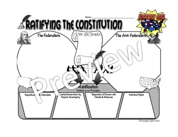 Ratifying and Examining the Constitution PowerPoint and Info-Graphic
