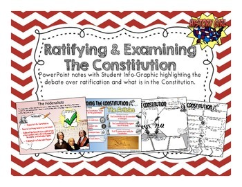 Ratifying and Examining the Constitution PowerPoint and In
