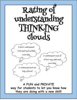 Rating of Understanding Thinking Clouds