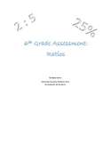 Ratio Assessment