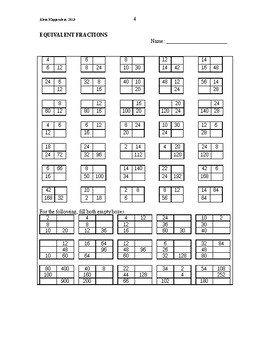 Ratio Boxes a  Discreet way to Present Equivalent Fractions