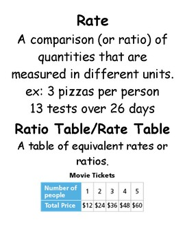 Ratio (Comparing Bits and Pieces) Vocabulary Cards
