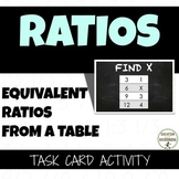 Equivalent Ratios using tables Task Card Activity (6.RP.A.3A)