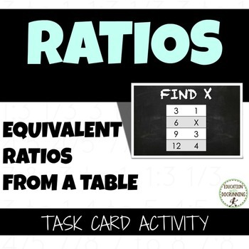 Ratio - Equivalent Ratios using tables Task Card Activity