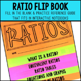 Ratios Flip Up Book