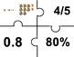 Ratio, Fraction, Decimal, Percent Puzzles