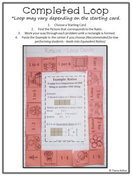 Ratio Loop Cards