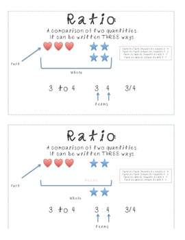 Ratio Notes Page