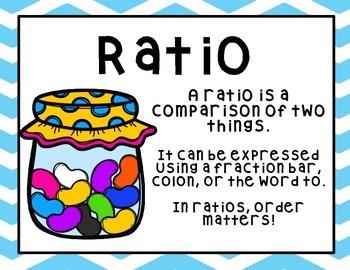 Ratio Poster Set